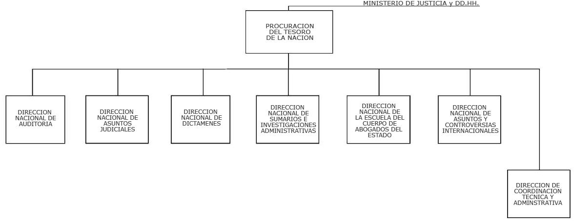 Biblioteca Digital Ministerio De Justicia Y Derechos Humanos